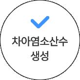 슬라이드4 씬4
